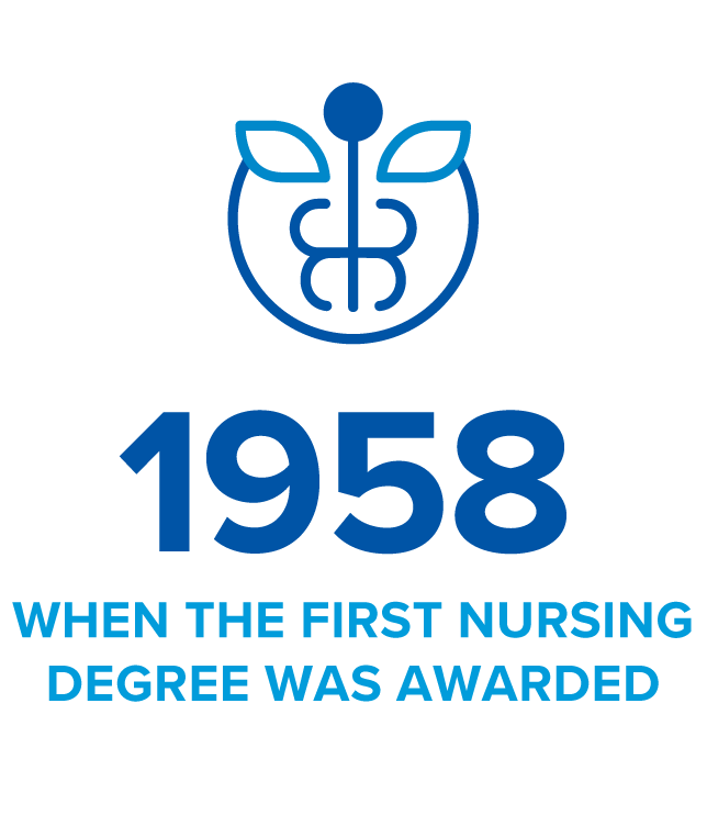 1958 - first nursing degree was awarded