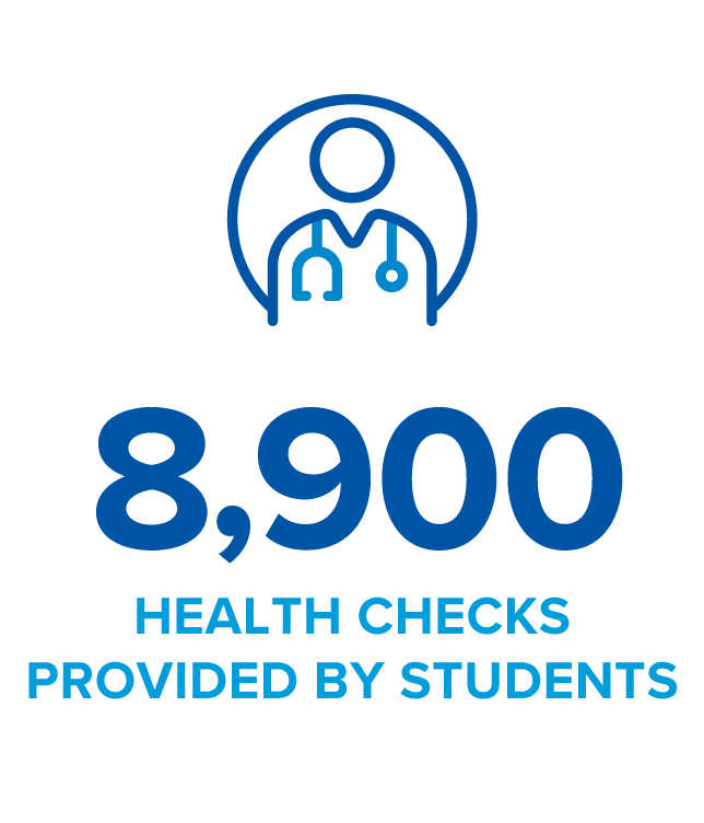 8,900 health checks completed by students